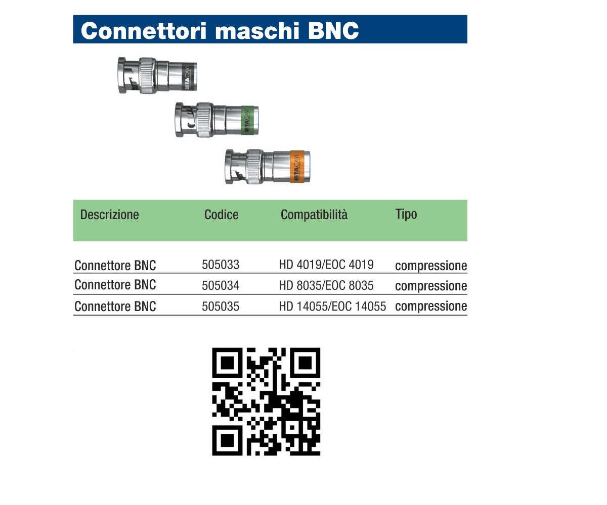 Betacavi HD - Connettori  Beta Cavi HD